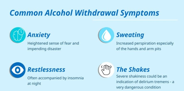 Common alcohol withdrawal symptoms include anxiety, restlessness, sweating, and the shakes. Any of these symptoms could be indications of alcohol dependence