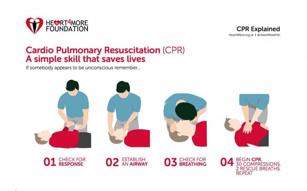 How to do CPR if someone overdoses on opioids